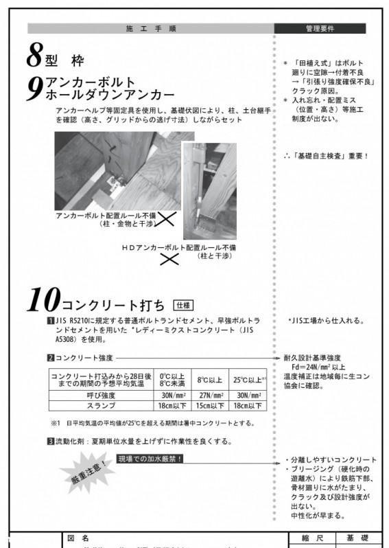 工事マニュアル-注意ポイント